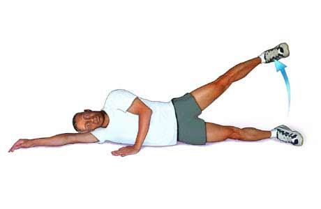 ACL Rehabilitation Exercises